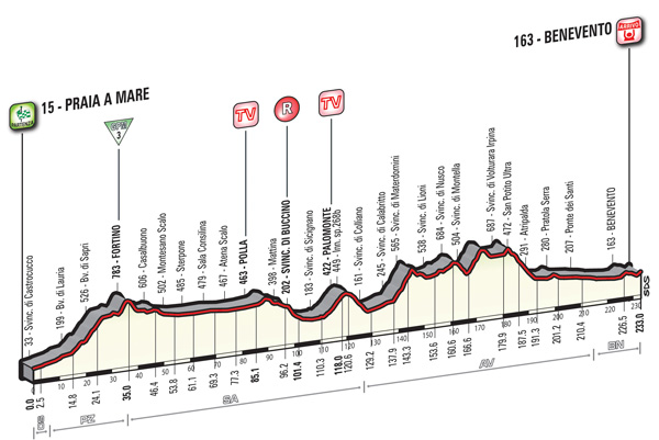 2016 Giro, stage five