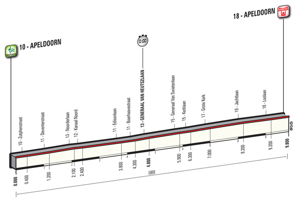 2016 Giro, stage one