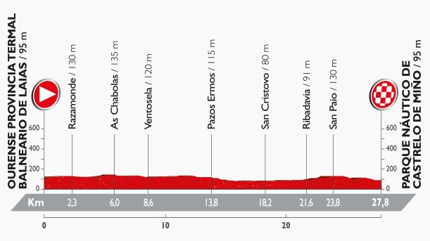 Vuelta 2016, stage one