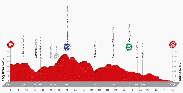 vuelta-2016-stage-18