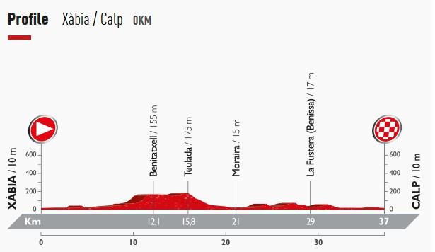 vuelta-2016-stage-19