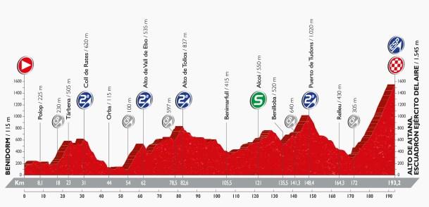vuelta-2016-stage-20