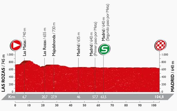 vuelta-2016-stage-21