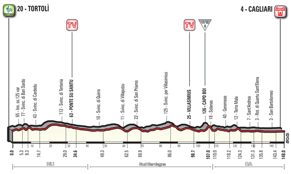 2017 Giro d'Italia, stage three