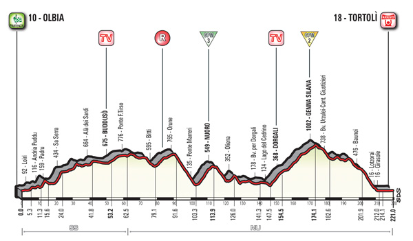 2017 Giro d'Italia, stage two