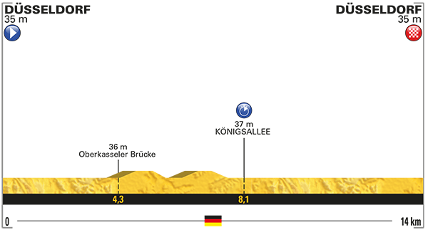 2017 Tour de France, stage one