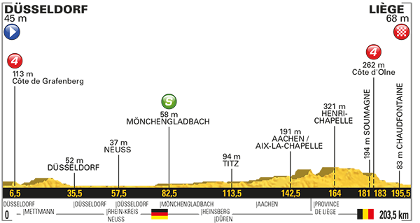 2017 Tour de France, stage two