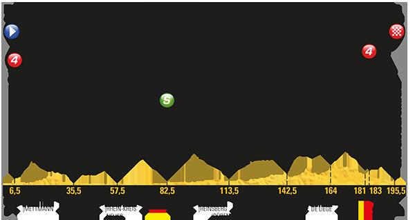 2017 Tour de France, stage two