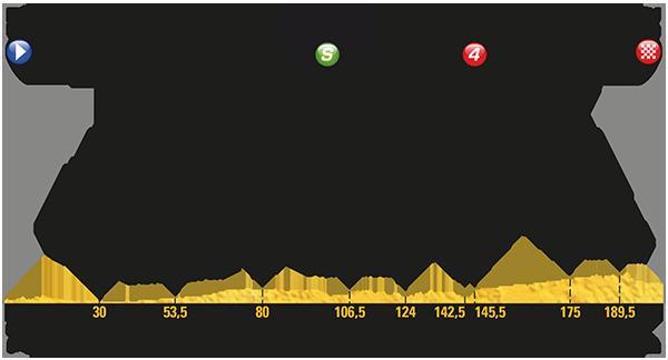 2017 Tour de France, stage 11