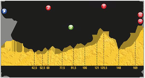 2017 Tour de France, stage 18